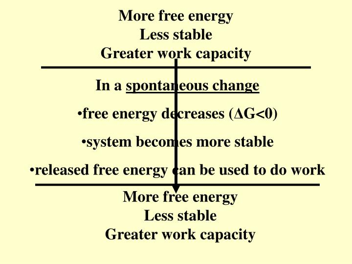 More free energy