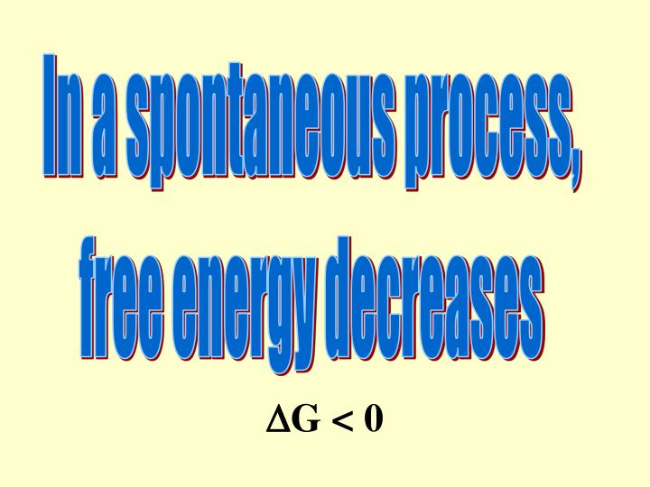 In a spontaneous process,