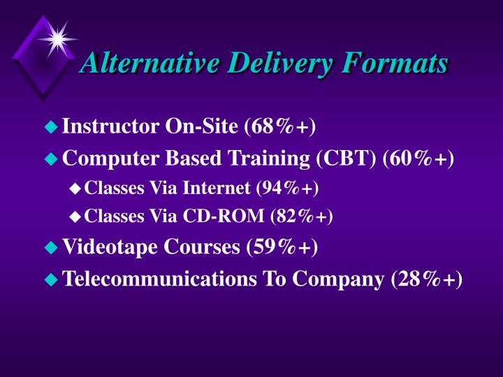 Alternative Delivery Formats