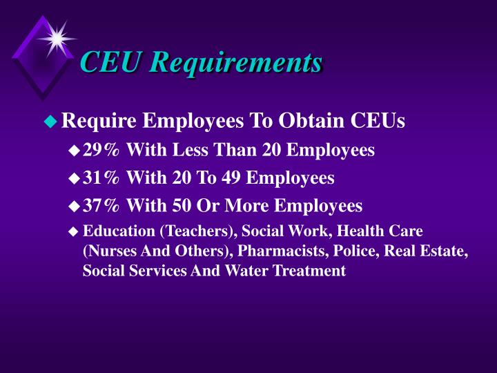 CEU Requirements