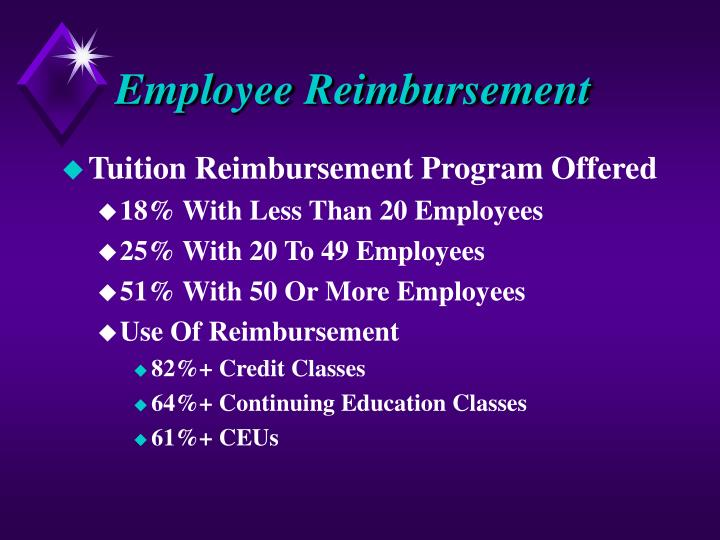 Employee Reimbursement