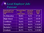 local employer jobs forecast1