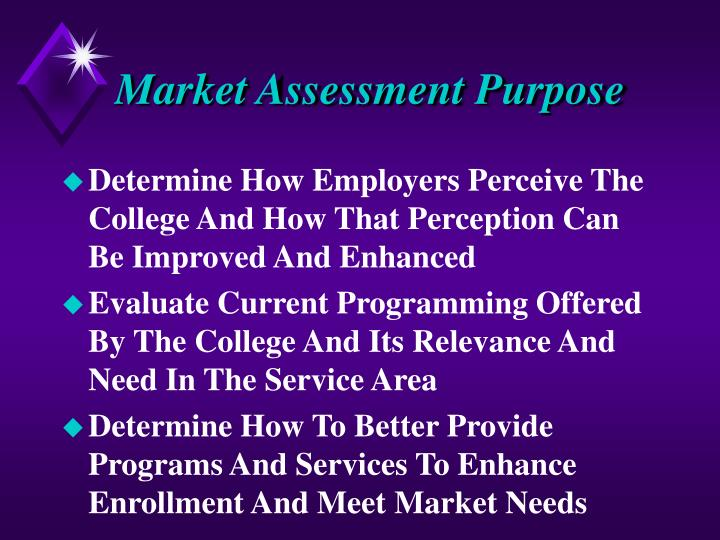 Market Assessment Purpose