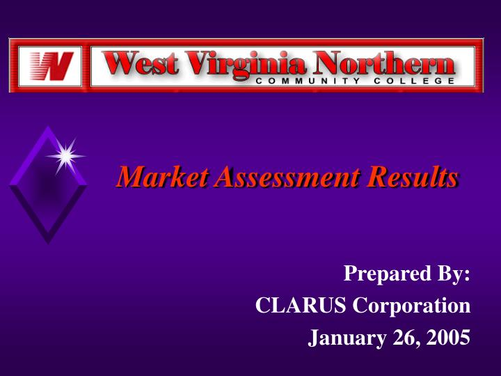 Market Assessment Results