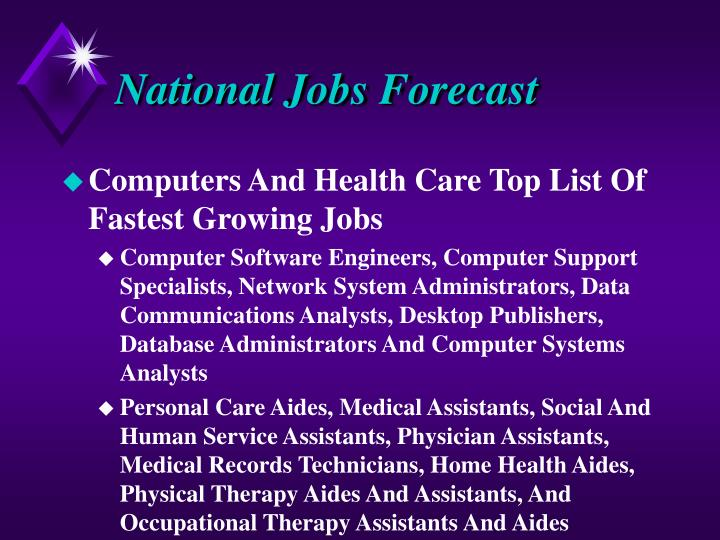 National Jobs Forecast