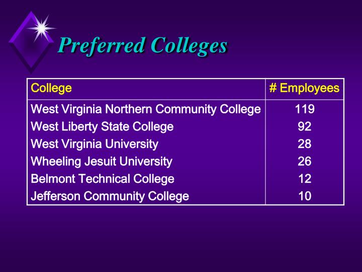 Preferred Colleges