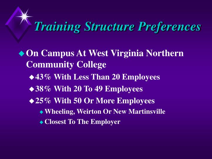 Training Structure Preferences