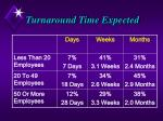 turnaround time expected