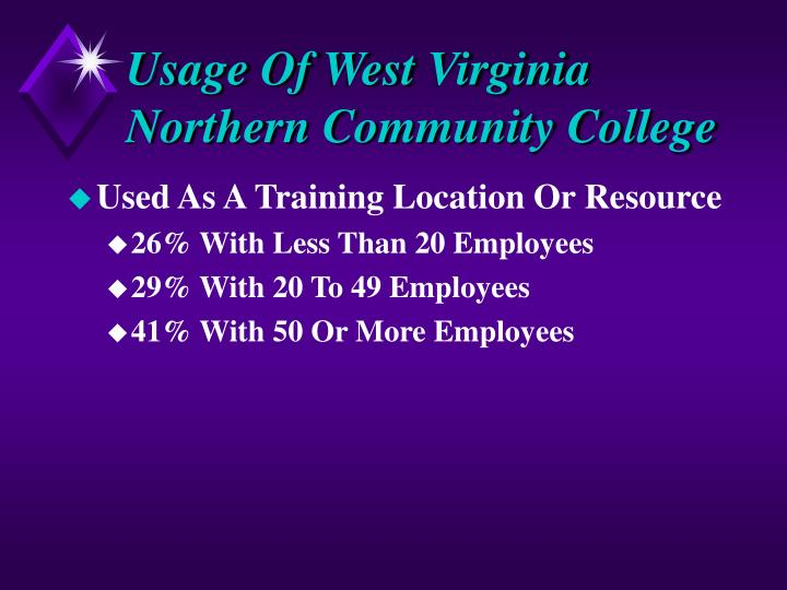 Usage Of West Virginia Northern Community College