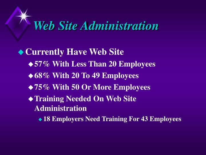 Web Site Administration
