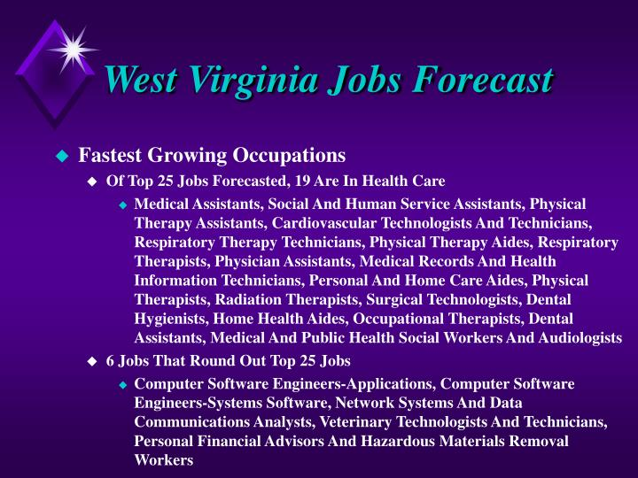 West Virginia Jobs Forecast