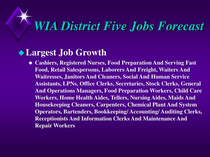WIA District Five Jobs Forecast