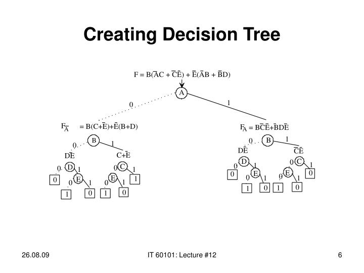 Creating Decision Tree