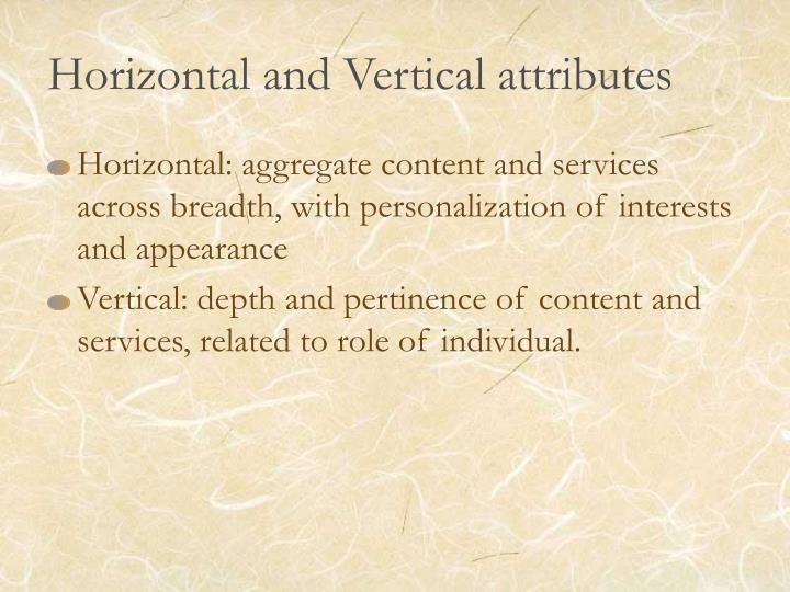 Horizontal and Vertical attributes