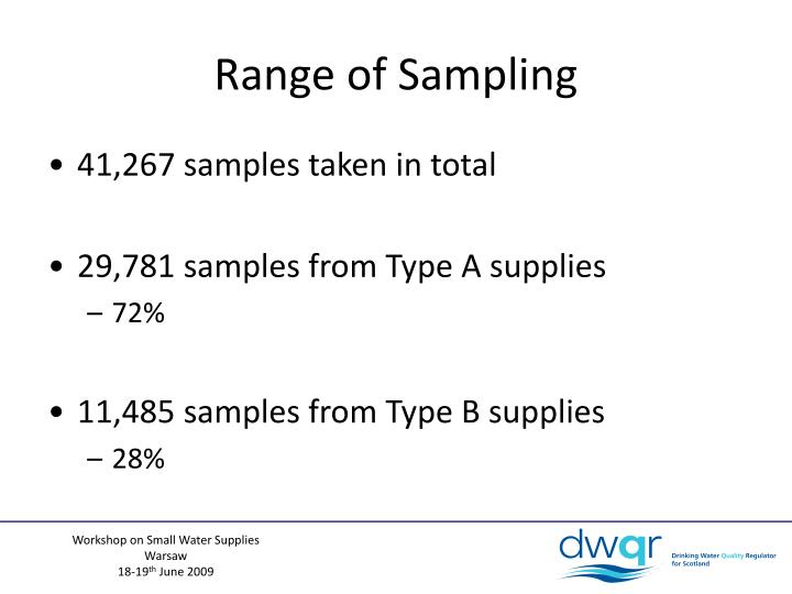 Range of Sampling