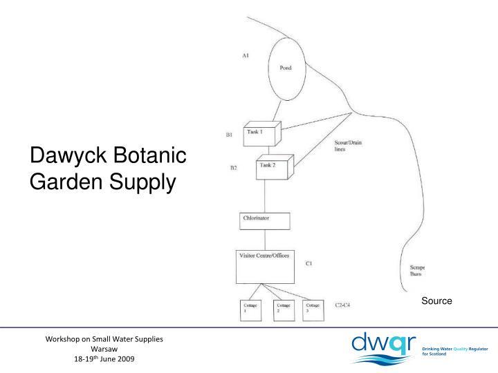 Dawyck Botanic Garden Supply