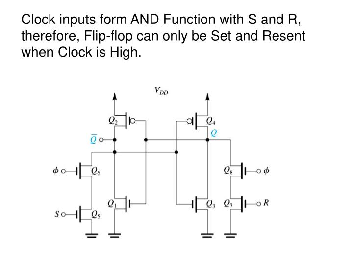 Clock inputs form AND Function with S and R, therefore, Flip-flop can only be Set and Resent when Clock is High.