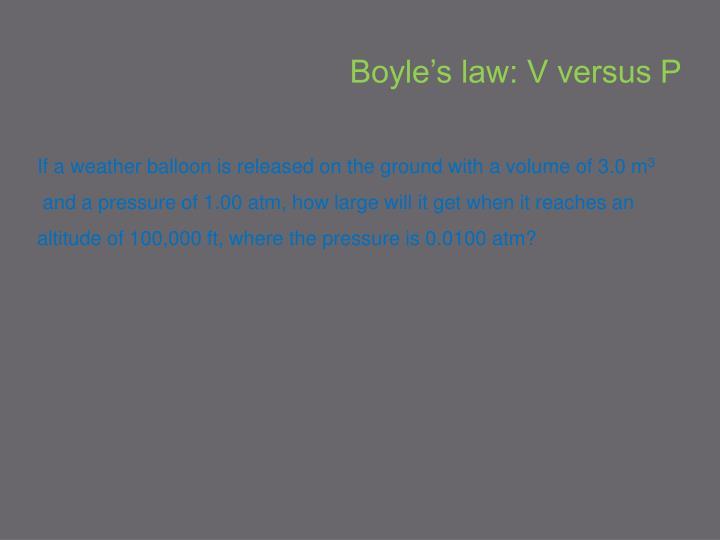 Boyle's law: V versus P