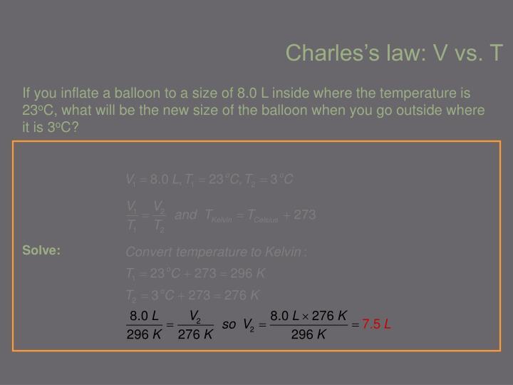 Charles's law: V vs. T