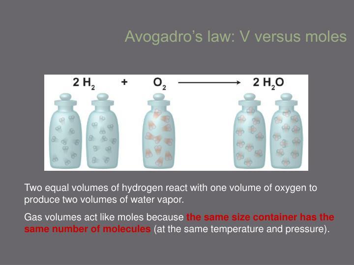 Avogadro's law: V versus moles