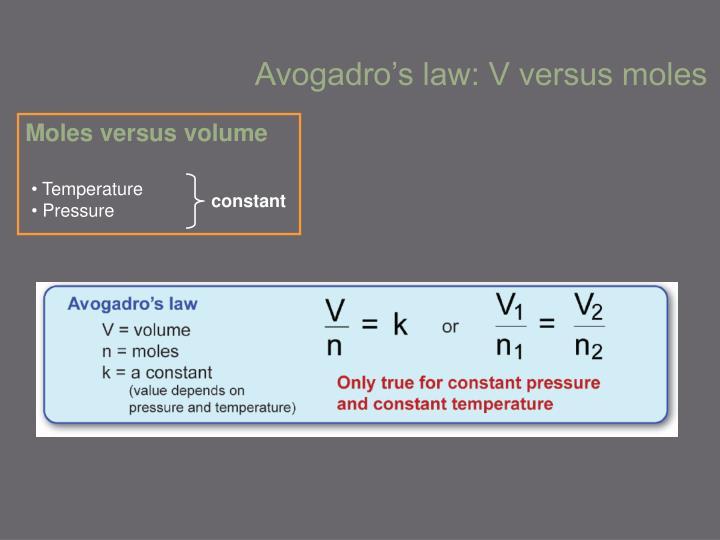 Moles versus volume
