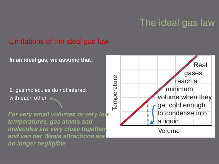 The ideal gas law