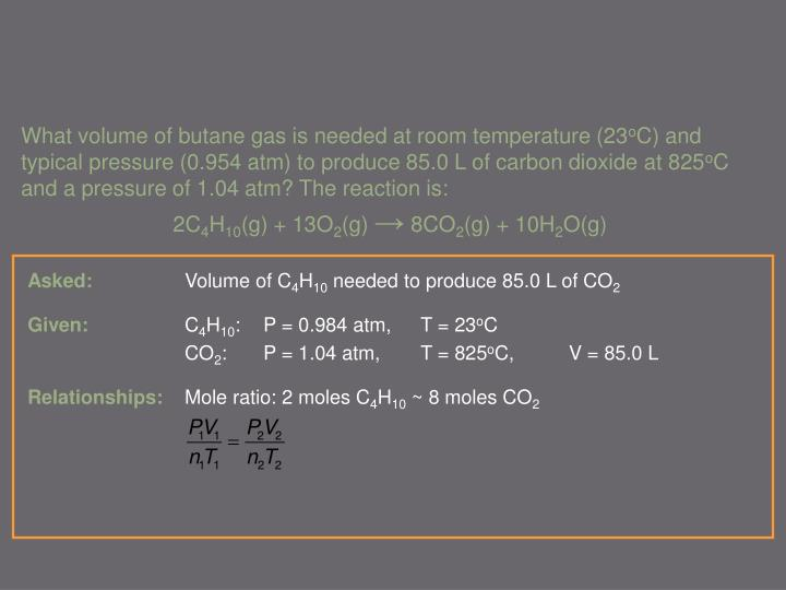 What volume of butane gas is needed at room temperature (23