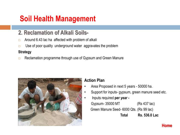 Soil Health Management