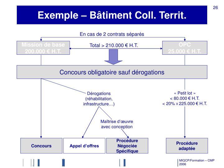 Exemple – Bâtiment Coll. Territ.