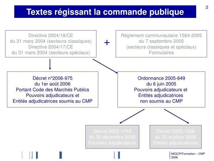 Textes régissant la commande publique