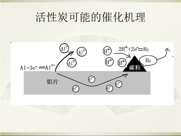 活性炭可能的催化机理