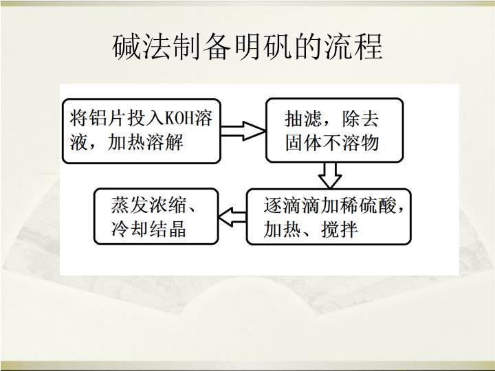 碱法制备明矾的流程