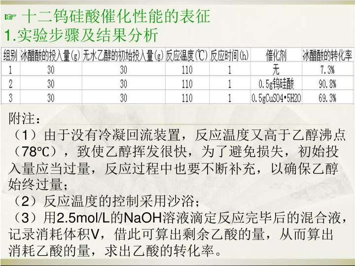 ☞ 十二钨硅酸催化性能的表征