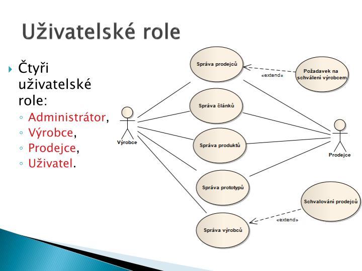 Uživatelské role