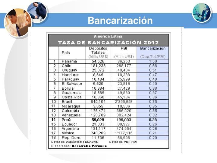 Bancarización