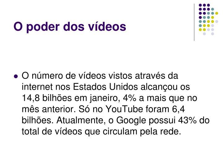O poder dos vídeos