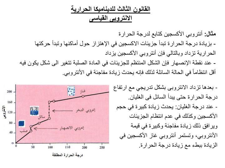 القانون الثالث للديناميكا الحرارية