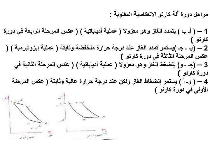 مراحل دورة آلة