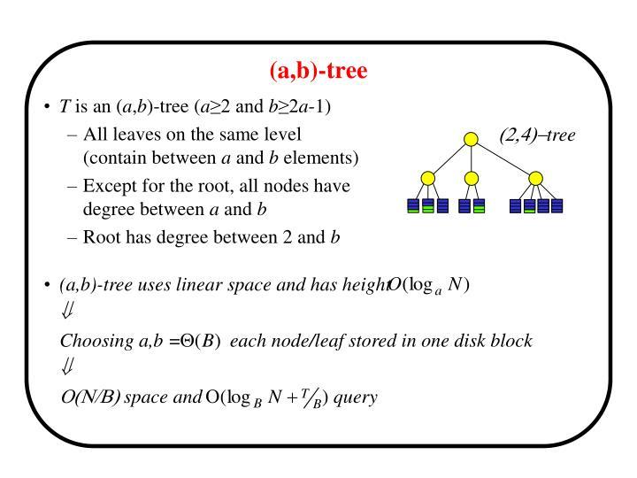 (a,b)-tree