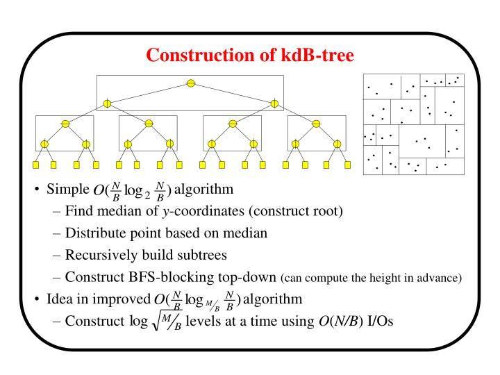 Construction of kdB-tree
