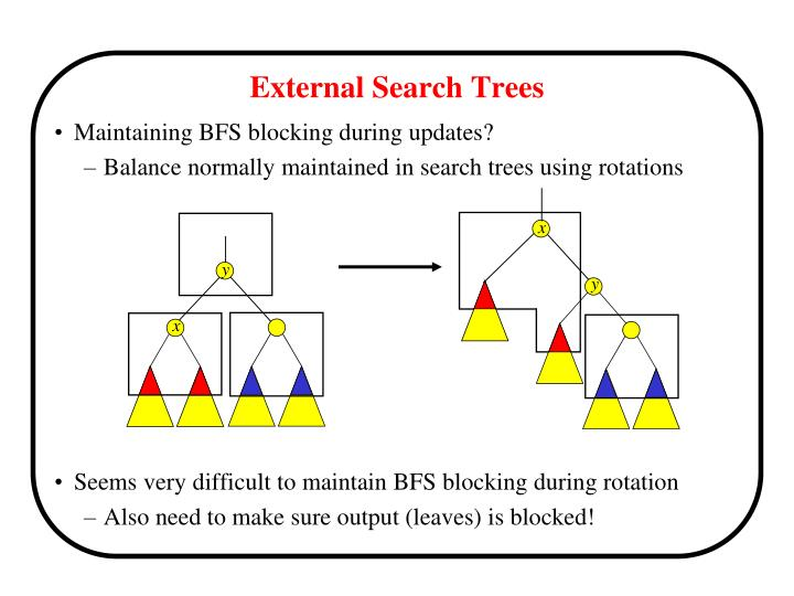 External Search Trees