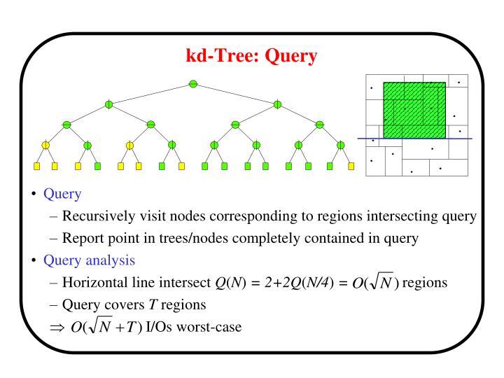 kd-Tree: Query