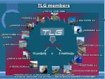 tlg members