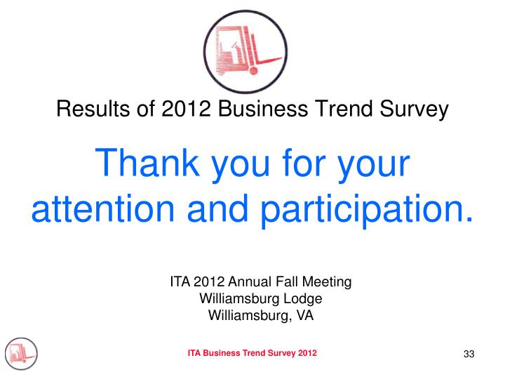 Results of 2012 Business Trend Survey