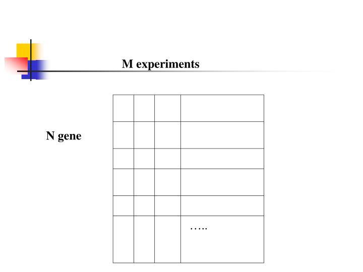 M experiments