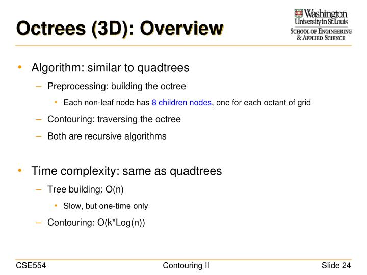 Octrees (3D): Overview