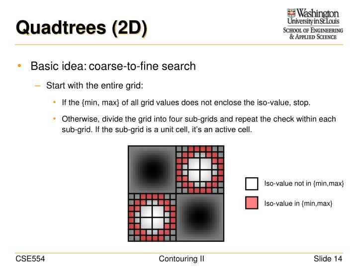 Quadtrees (2D)