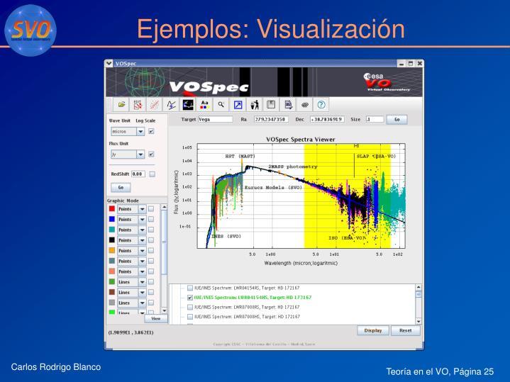 Ejemplos: Visualización