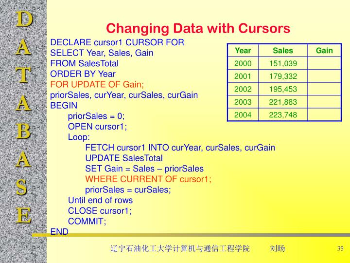 Changing Data with Cursors