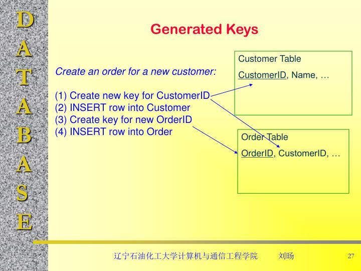 Generated Keys